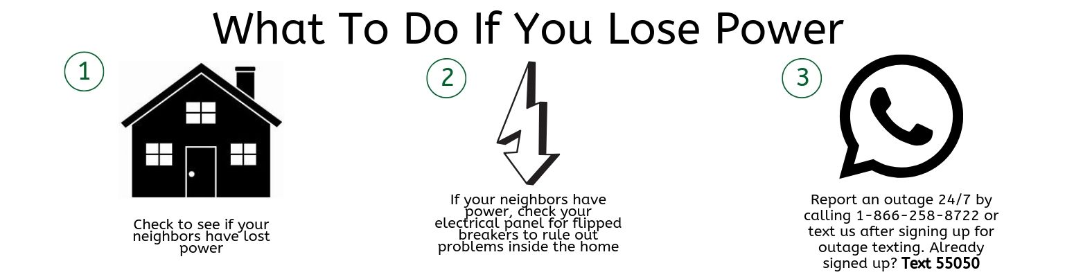 What to do if you lose Power